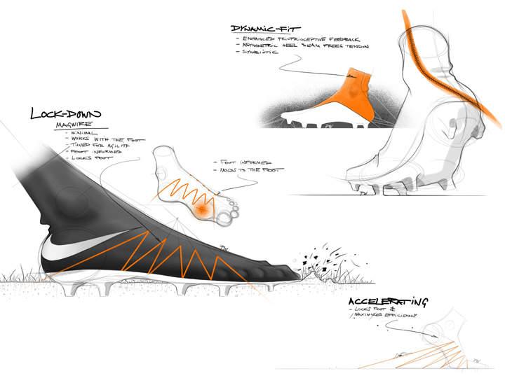 Nike Hypervenom 2 Skizze